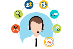 Multichannel Contact Center